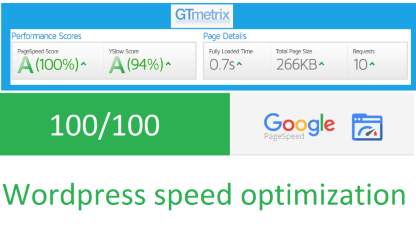Are you looking to speed up your website?
