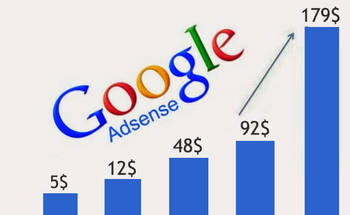 Small best google adsense high paying keywords
