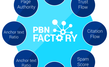 Small metrics pbn factory 1