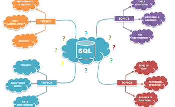 Small sqllearn
