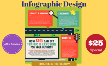 Small infographic design2