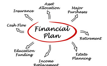 Small cropped financial planning image
