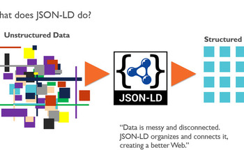 Small json ld