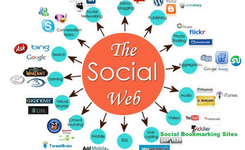 Small the social web