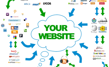 Small authority backlinks new